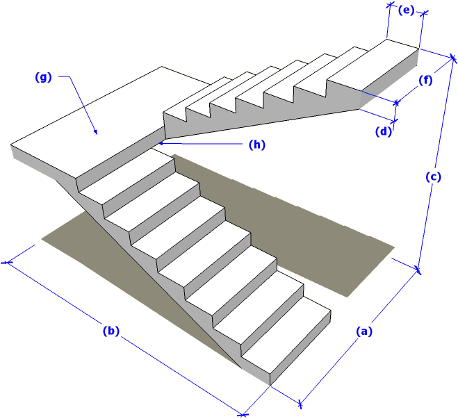 konstruksi tangga