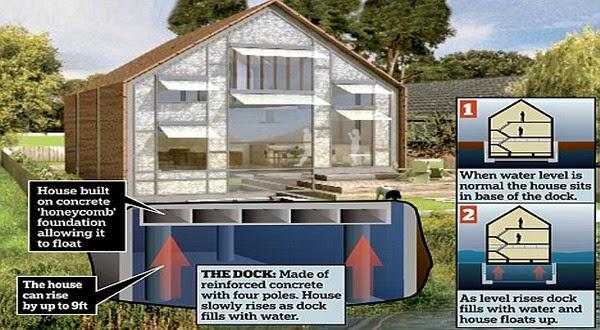konstruksi rumah amfibi